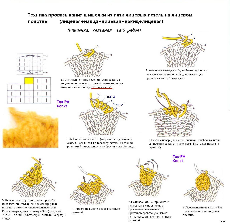 Схема вязания спицами узоры шишечки