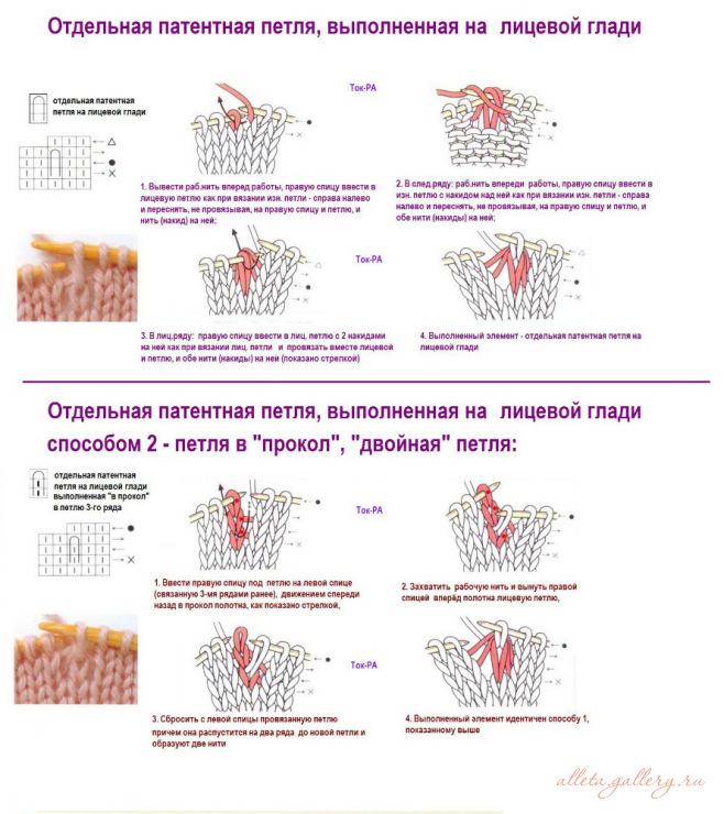 Russian To English Knitting Chart Translation Knitting Bee