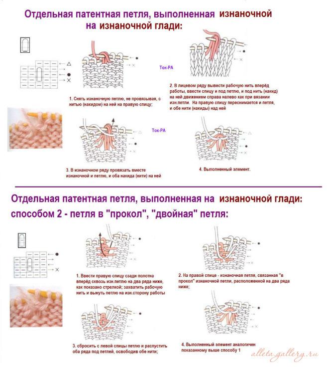 russian-knitting