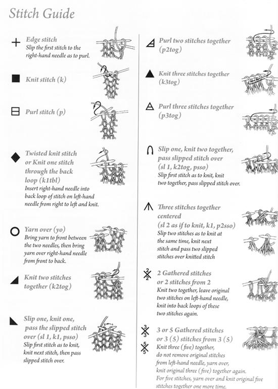stitch guide russian symbols