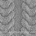 Wishbone Cables Knitting Stitch