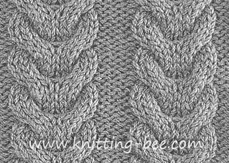 Cable Stitch Knitting Patterns : KNITTING CABLE STITCH PATTERNS 1000 Free Patterns