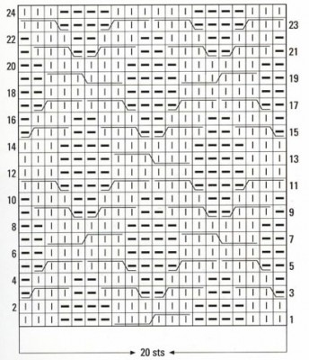 cable-knitting-pattern-chart-1