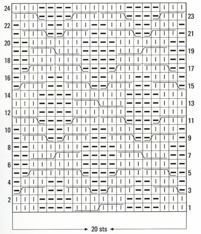 Cable Knitting Pattern Chart 1 Knitting Bee
