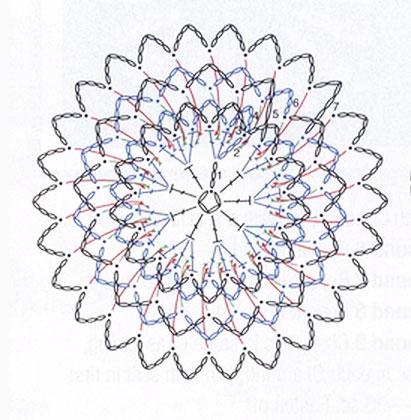 Chrysanthemum Crochet Flower Knitting Bee