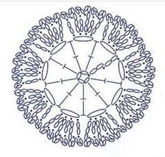 Round-Flower-crochet-diagram