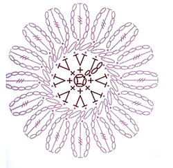 Simple crochet flower 2 knitting bee circular flower crochet 1 ccuart Image collections