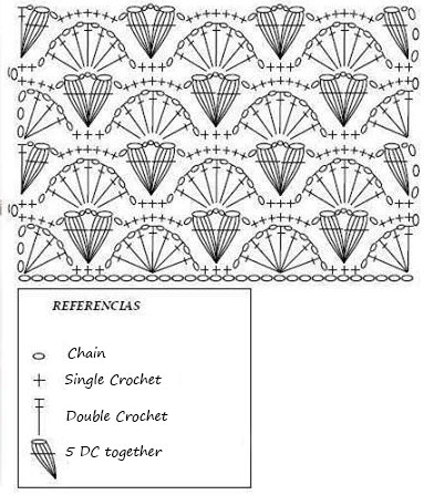 Crochet stitches diagrams auto electrical wiring diagram crochet stitches diagrams images gallery ccuart