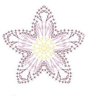 Simple 5 petal crochet flower knitting bee simple 5 petal crochet flower diagram ccuart Gallery