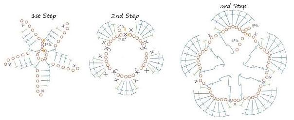 three-step-crochet-flower