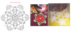Crochet Chhristmas Flower Motif Diagram Knitting Bee