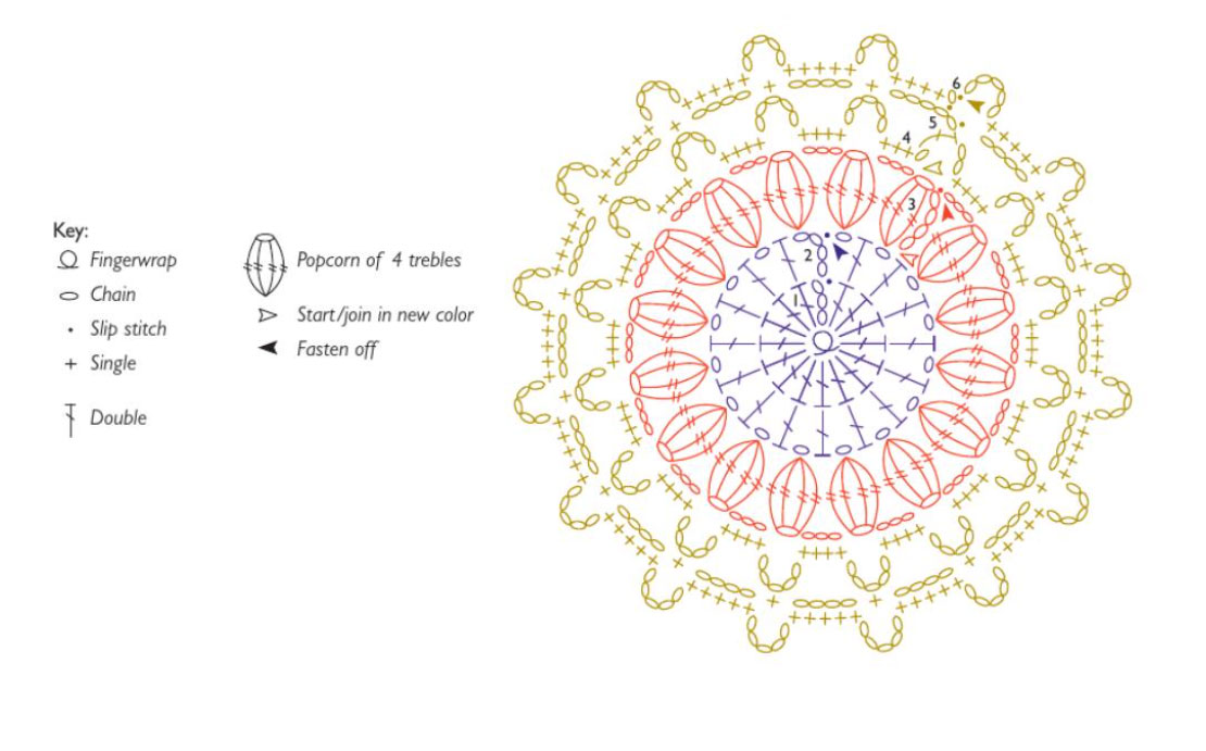 Pretty Circle Crochet Motif Tutorial