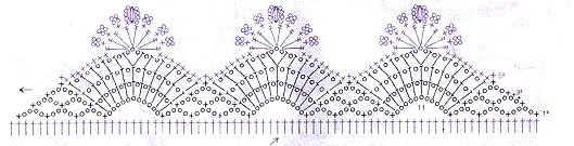 Crochet border pattern 1 knitting bee crochet border idea 1 diagram ccuart Image collections