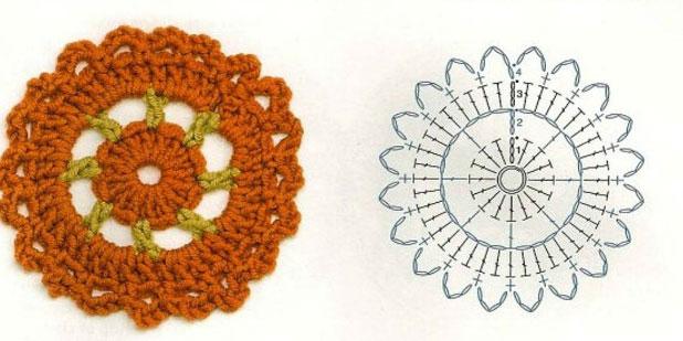 Circle Crochet Motif Knitting Bee
