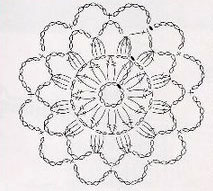 Chain flower crochet knitting bee crochet flower pattern crochet flower pattern diagram ccuart Image collections