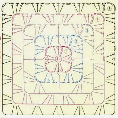 crochet-granny-chart