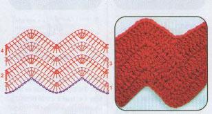 crochet-ripple-pattern-2