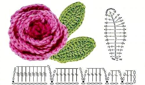 Crochet Rose Pattern Idea Knitting Bee