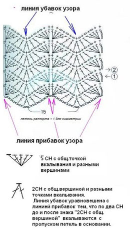 extreeme-ripple-crochet-diagram