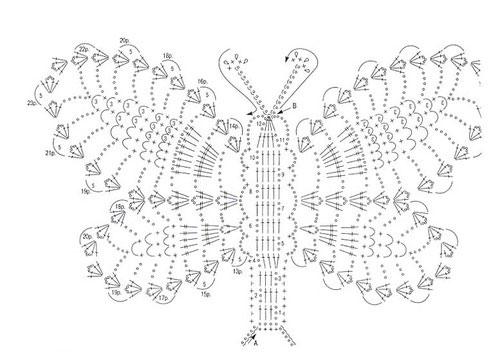 Free Crochet Butterfly Headband Pattern ~ Pakbit for .