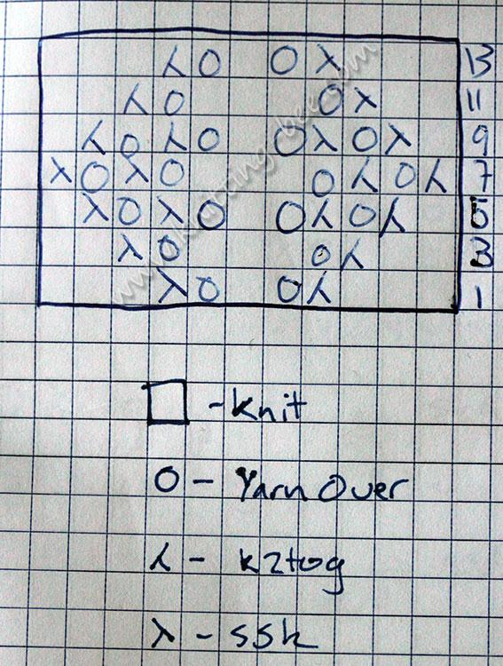 diamond-lace-triangles-chart