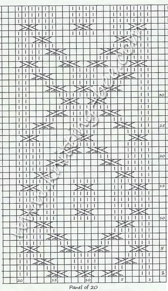 Cable Knitting Diagram : Interesting cable panel knitting pattern ⋆ bee