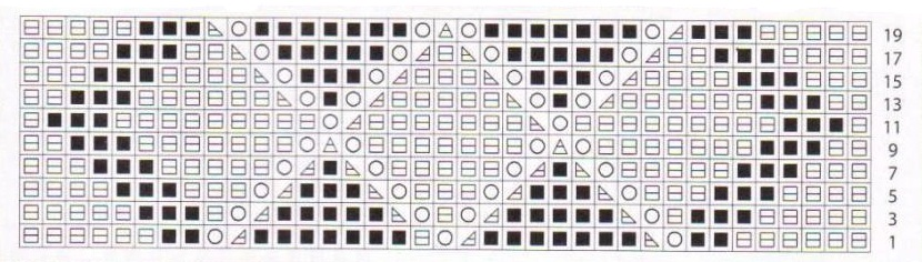 Argyle Styled Lace Pattern chart