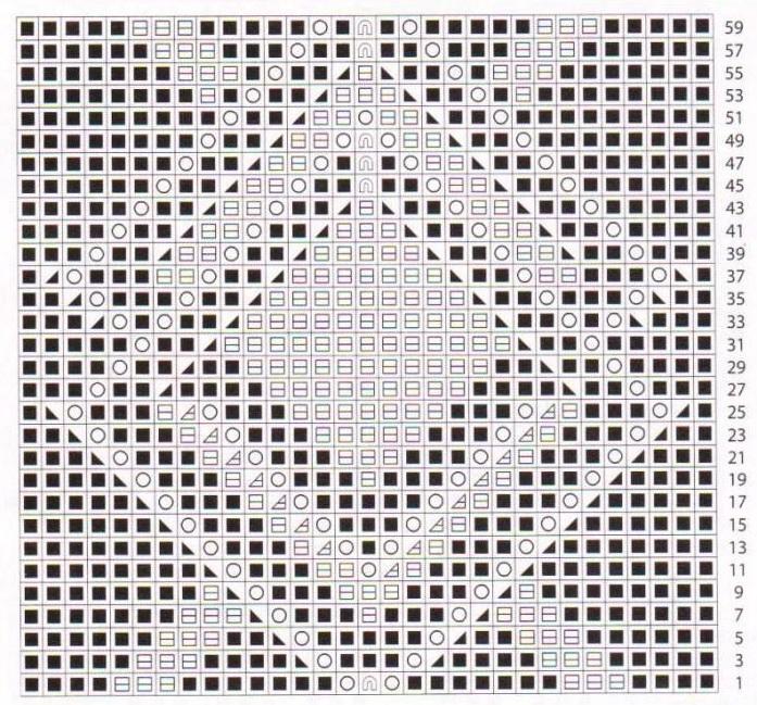 Diamond triangle knitting lace panel chart