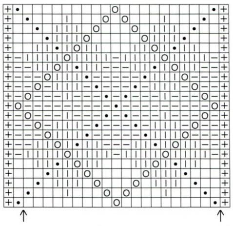 Jacquard Argyle Chart 1