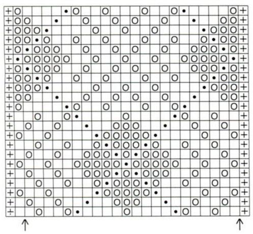 argyle knitting idea chart