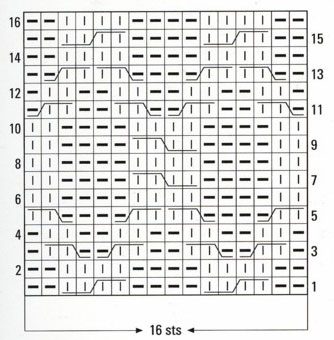 cable-knitting-pattern-chart-a-1