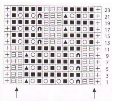 chart knitting lace 1