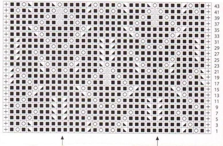 floral lace knitting chart pattern