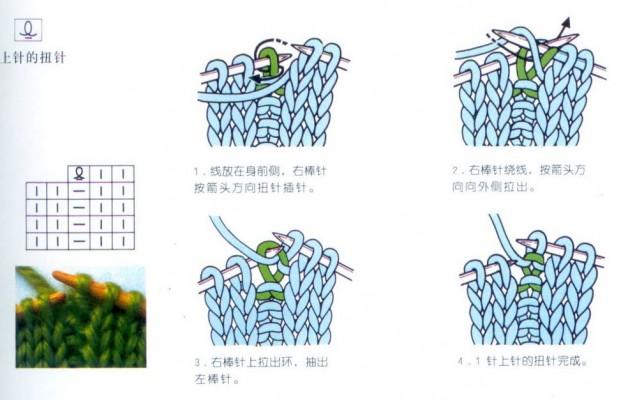 japanese knitting symbols 1