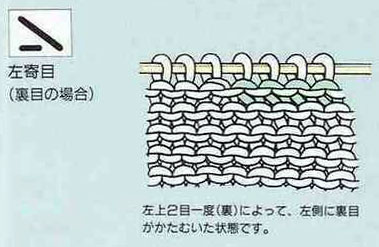 japanese knitting symbols 10