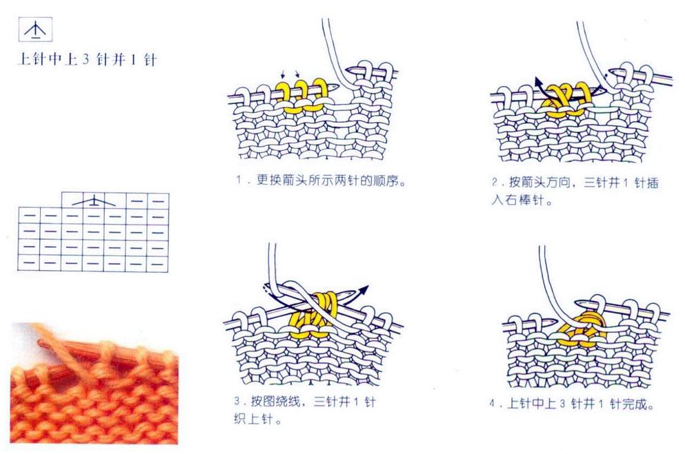 Free Japanese Knitting Symbols Patterns Knitting Bee 2 Free