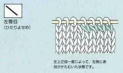 japanese knitting symbols 8