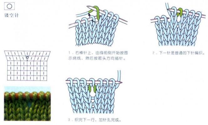 japanese yarn over symbol