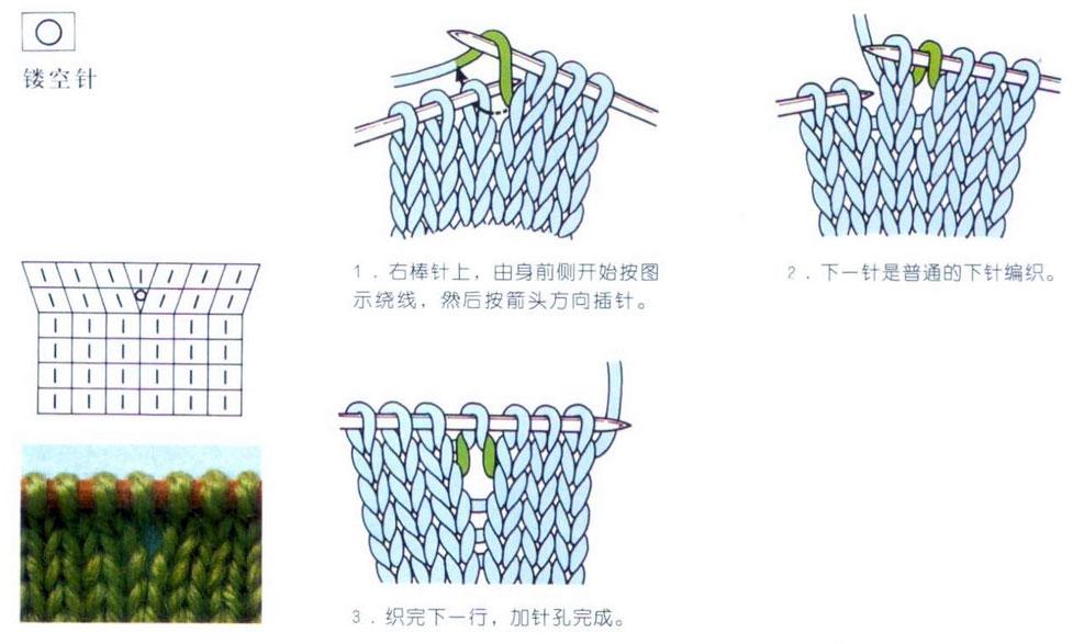 Накид вязание спицами и схемы