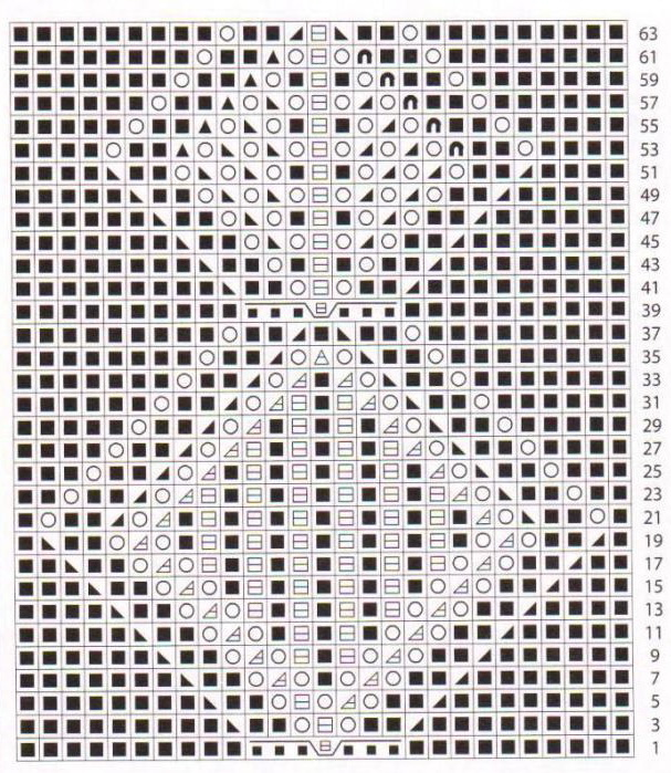 Lace Knitting Chart Symbols : Lace knit pattern panel ⋆ knitting bee