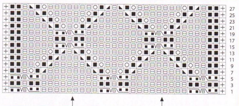 lace triangle treallis chart