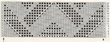 stitch-library-knitting-free-chart