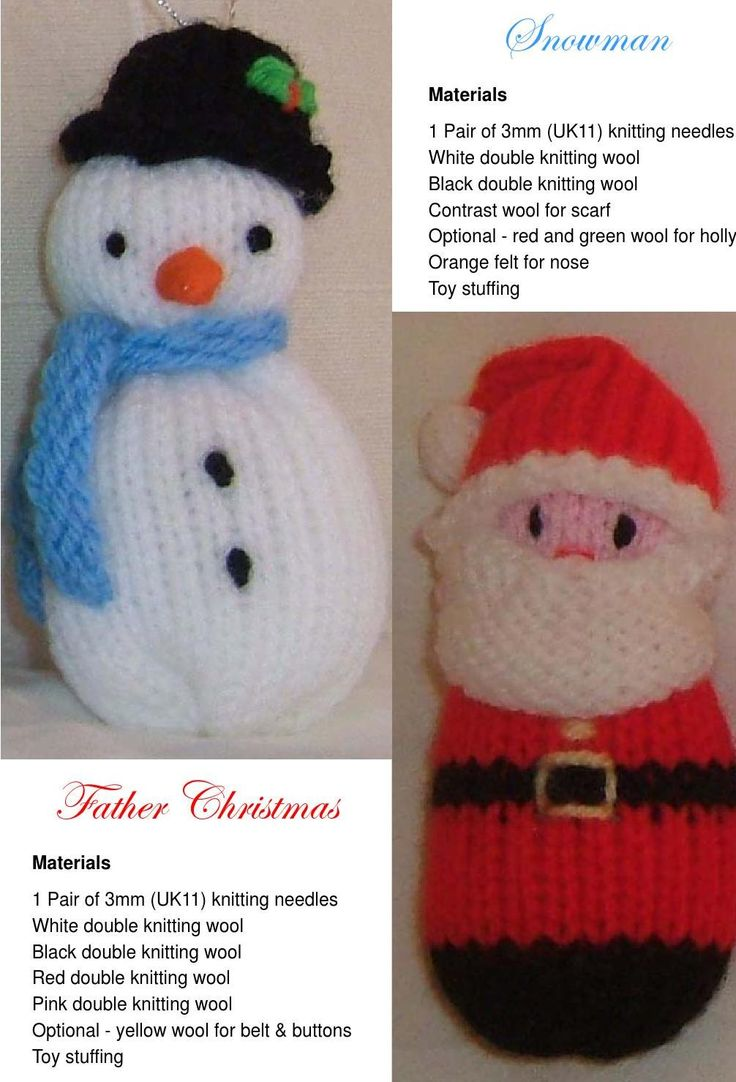 Easy Knitting Ideas For Christmas : Free christmas knitting patterns santa angel snowman