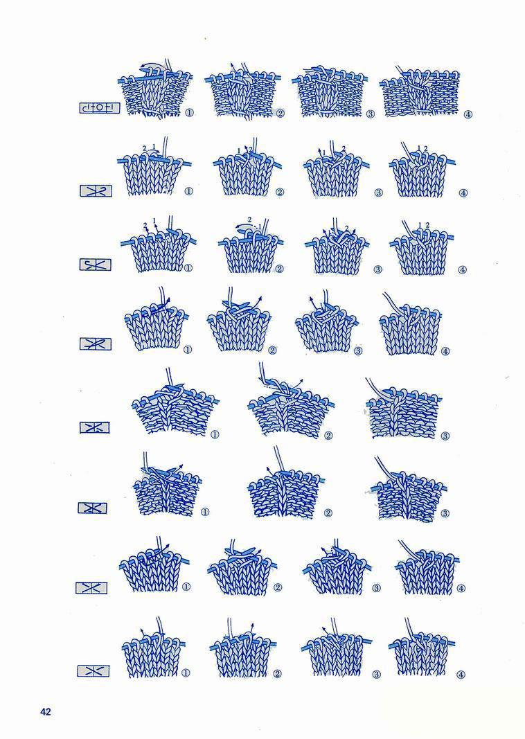 Japanese knitting symbols 4
