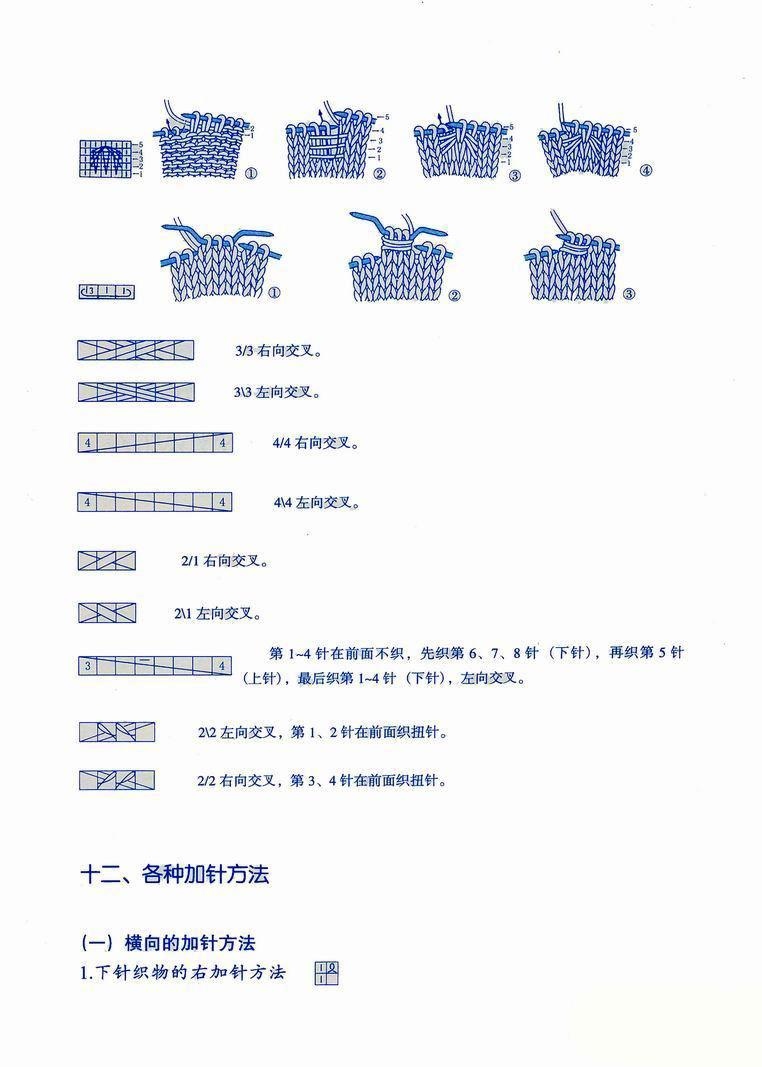 Japanese knitting symbols 7