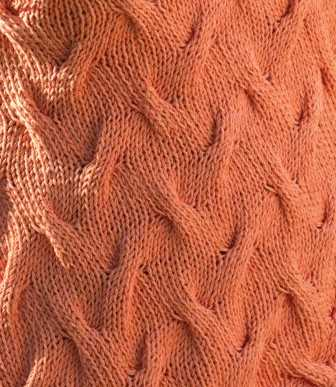 Cable Knitting Stitch